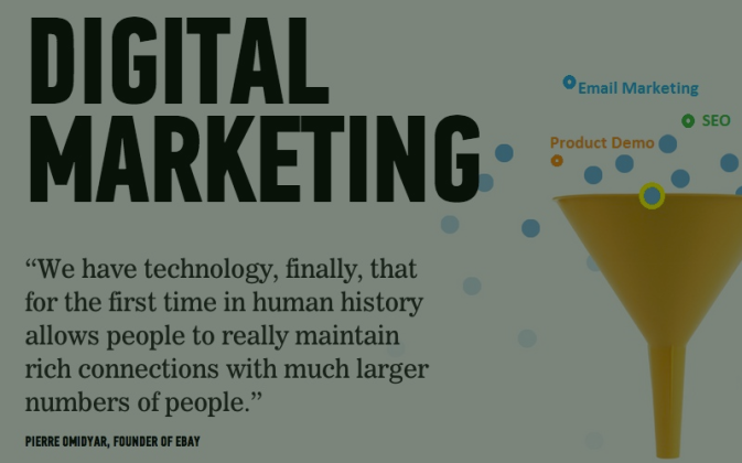 digital marketing quote